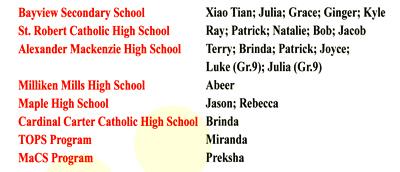 2016_Pre IB_Results