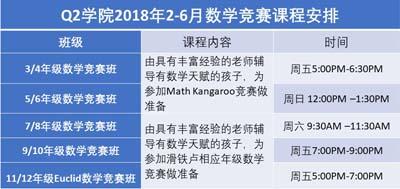 2018 Spring Course_MathC_wc8